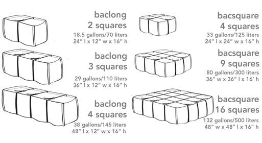 bac-sizes
