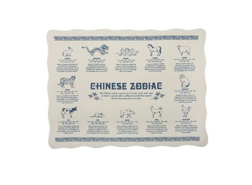 image about Printable Chinese Zodiac Placemat titled Chinese Zodiac Placemats