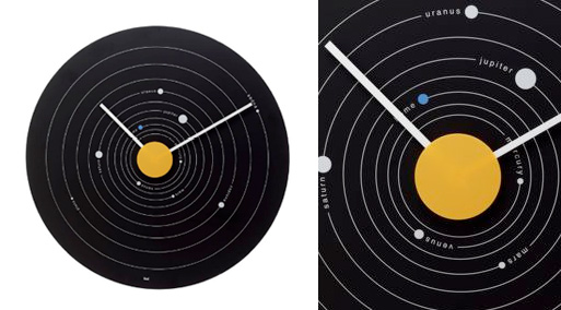 Solar System Wall Clock