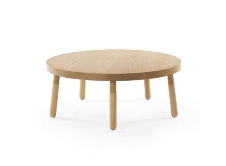 Simple Machines Round Table