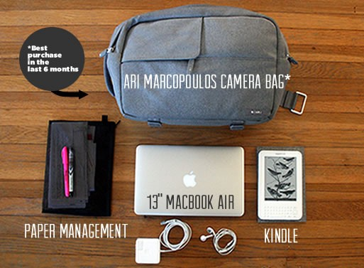 Review: Ari Marcopoulos Incase Camera Bag