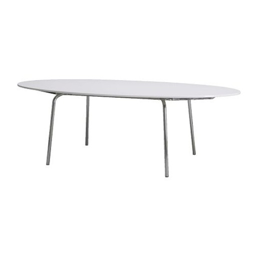 GIDEÅ table