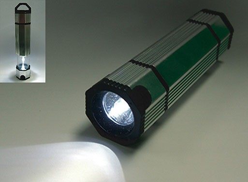 NoPoPo Mini Flashlight