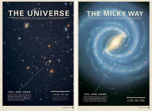 The Universe and The Galaxy