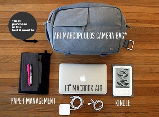 Review: Ari Marcopoulos Incase Camera Bag